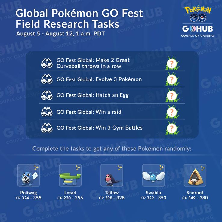 Pokemon GO: All GO Fest Related Quests | Game Rant