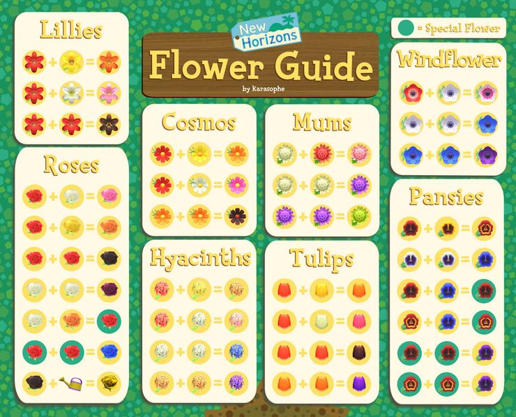 Animal Crossing New Horizons Flower Breeding Chart And How To