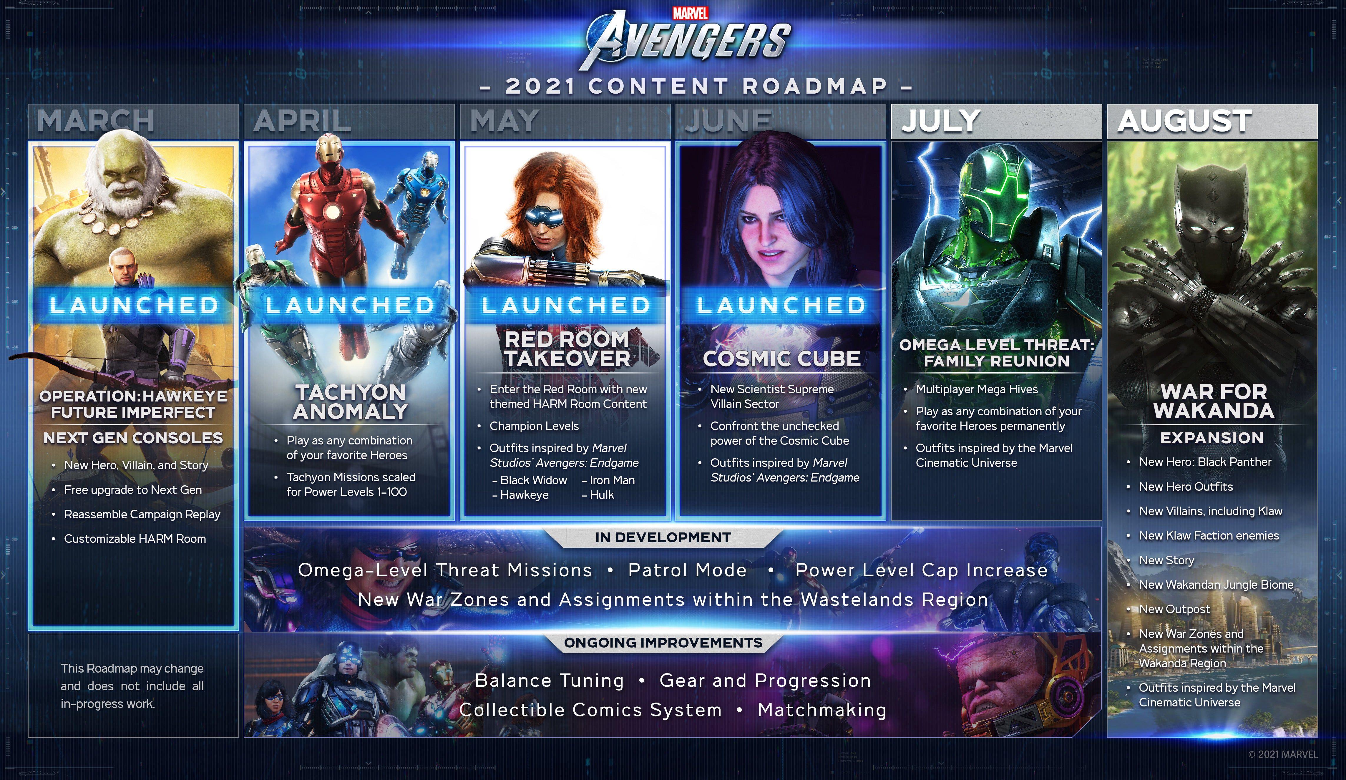 Marvel's Avengers Confirms September 8 Roadmap Reveal