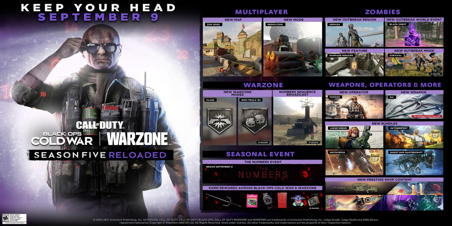 Call of Duty: Black Ops Cold War Reveals Season 5 Reloaded Roadmap