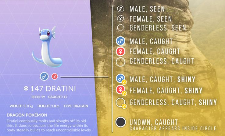 Pokemon GO: Everything Players Need to Know About Shiny Pokemon